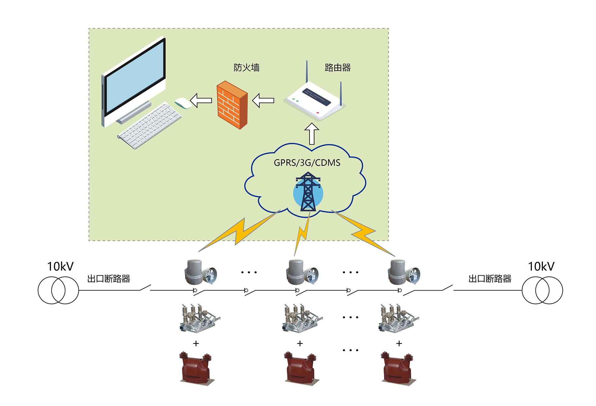 FTU-系统架构_画板 1.jpg